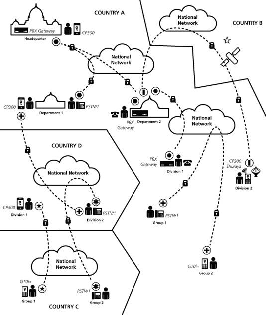 криптофон. защищенные телефоны международным организациям
